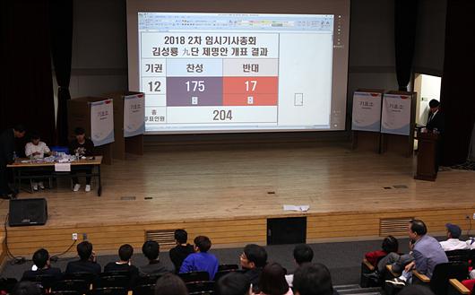 韩职业棋士会表决通过除名金成龙