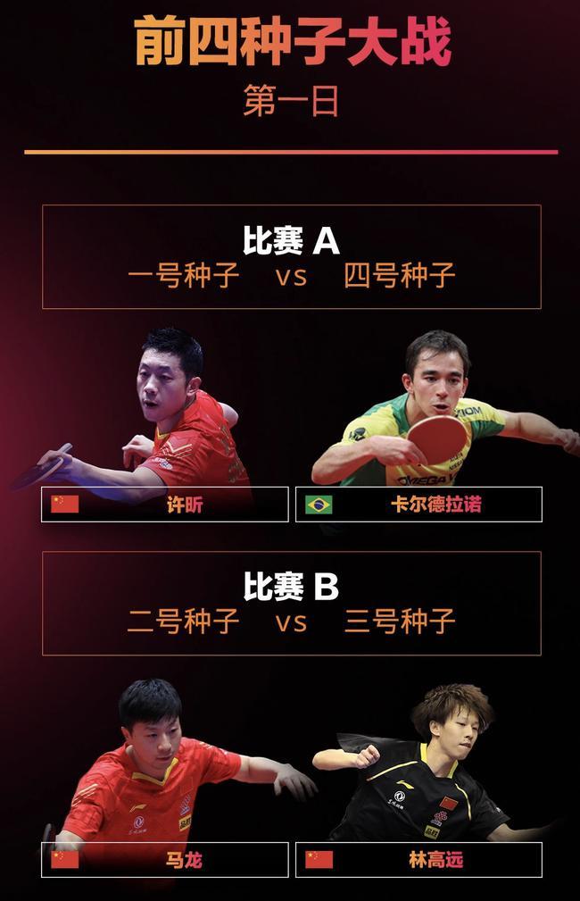 世界乒乓球职业大联盟澳门赛揭幕 ITTF连夜改规则