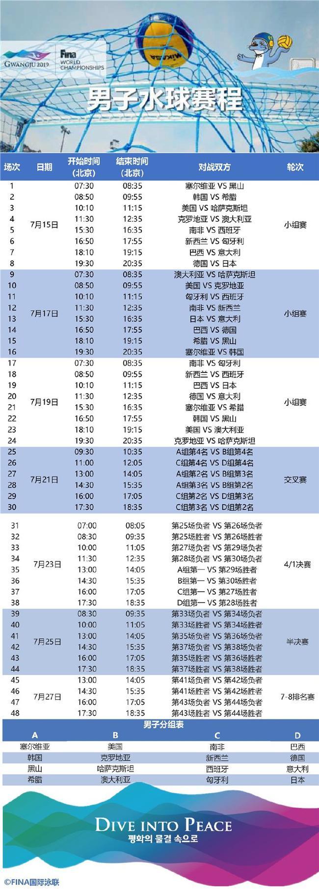 游泳世锦赛中国女子水球队出战 名单及赛程公布