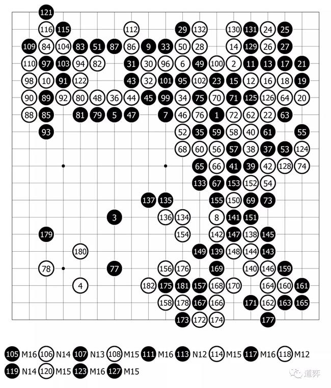 围棋史上的12月20日:盲棋多面打世界纪录诞生 第2张