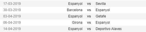 西班牙人未来五个对手
