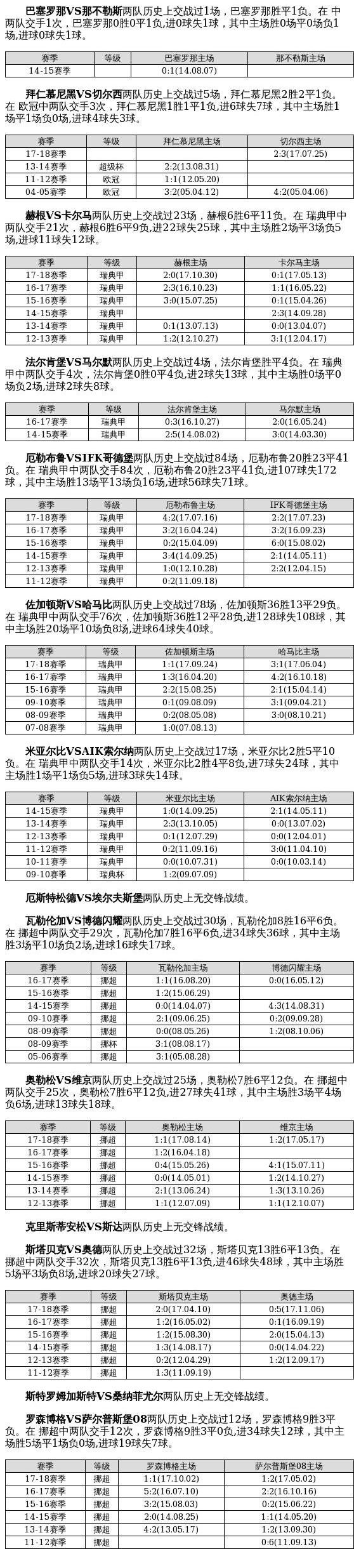 中国足球彩票20021期胜负游戏14场交战记录