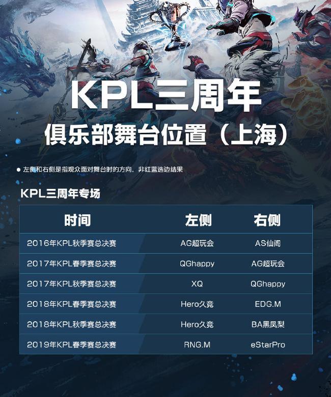 KPL三周年 秋季赛正式重燃战火初代巅峰对决重现