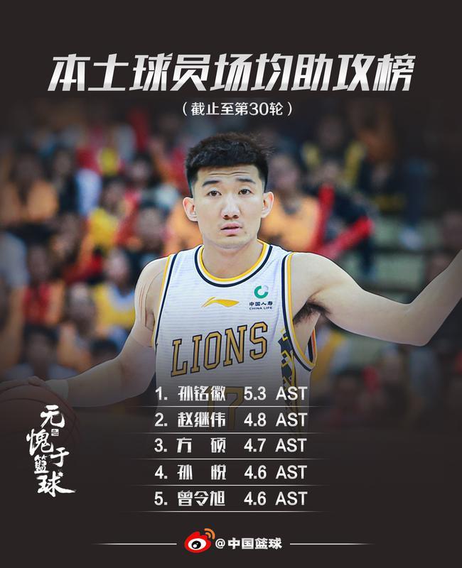 CBA经典:17-18总决赛 辽宁VS广厦_直播间_手机新浪网