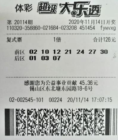 忠實粉絲126元攬大樂透781萬 一直喜歡復式投注
