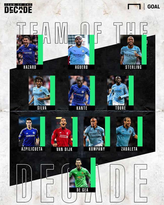 《Goal》评选的英超十年最佳阵容