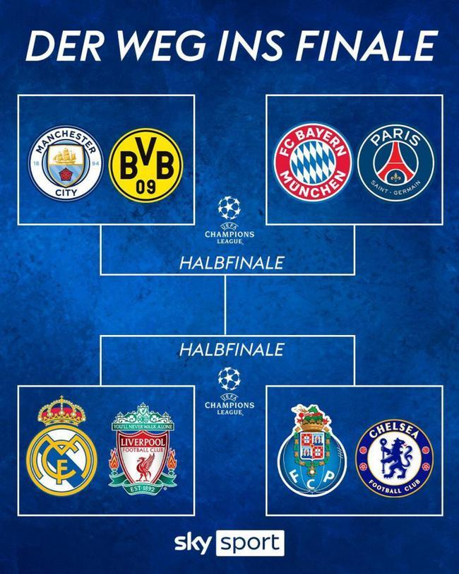 欧冠八强交锋战绩:拜仁对巴黎4胜5负 切尔西碾压
