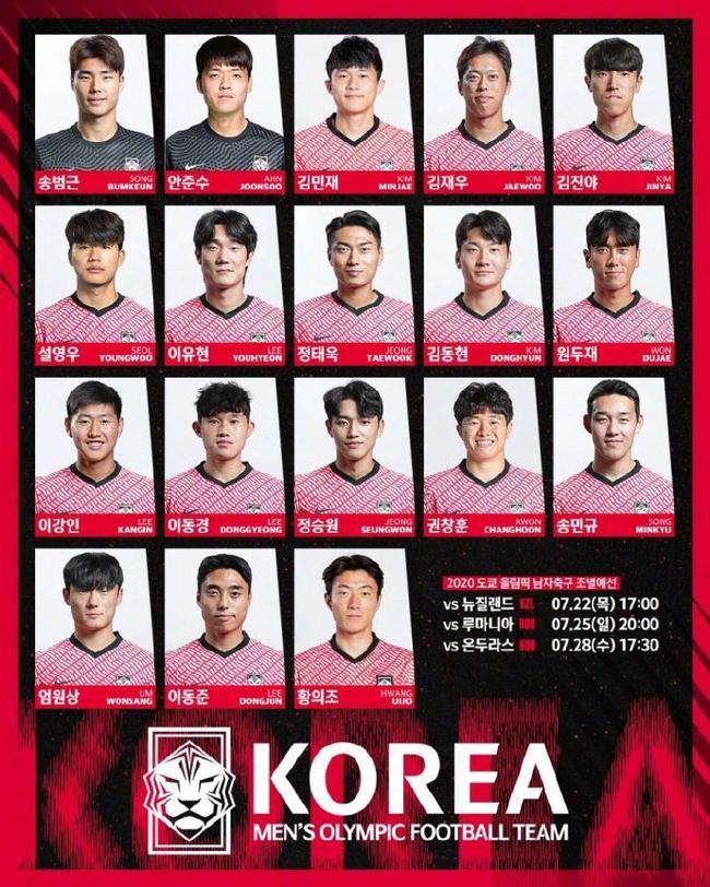 金玟哉以超齡球員隨韓國踢奧運會 無緣中超首階段
