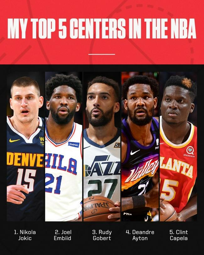 名宿晒NBA目前TOP5中锋 没有一位来自美国本土