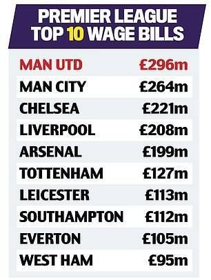 恐怖的薪资单