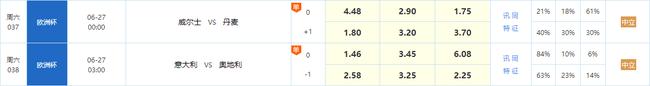 兩場比賽均已開售單固勝平負