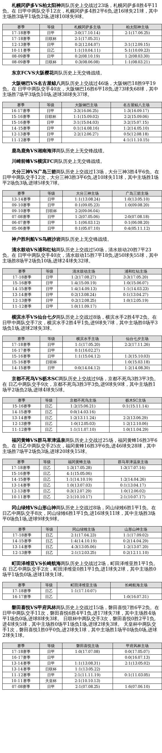 中国足球彩票20036期胜负游戏14场交战记录