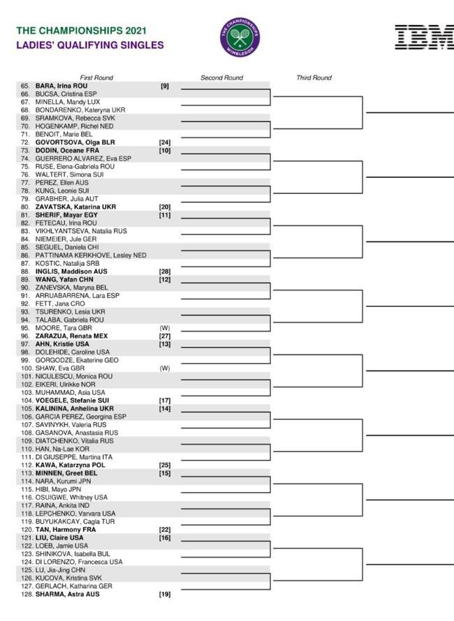 溫網女單資格賽簽表下半區
