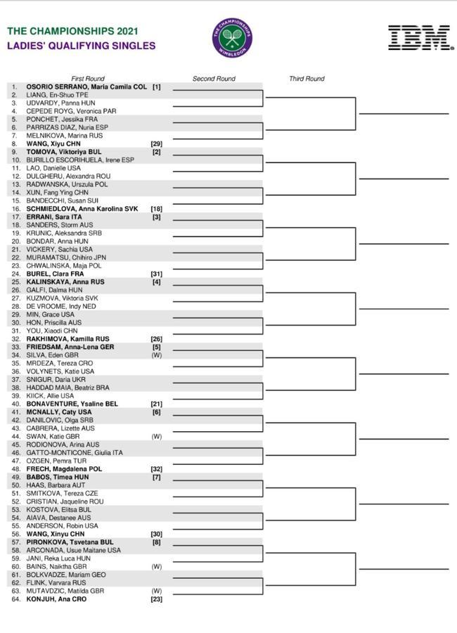 溫網女單資格賽簽表上半區
