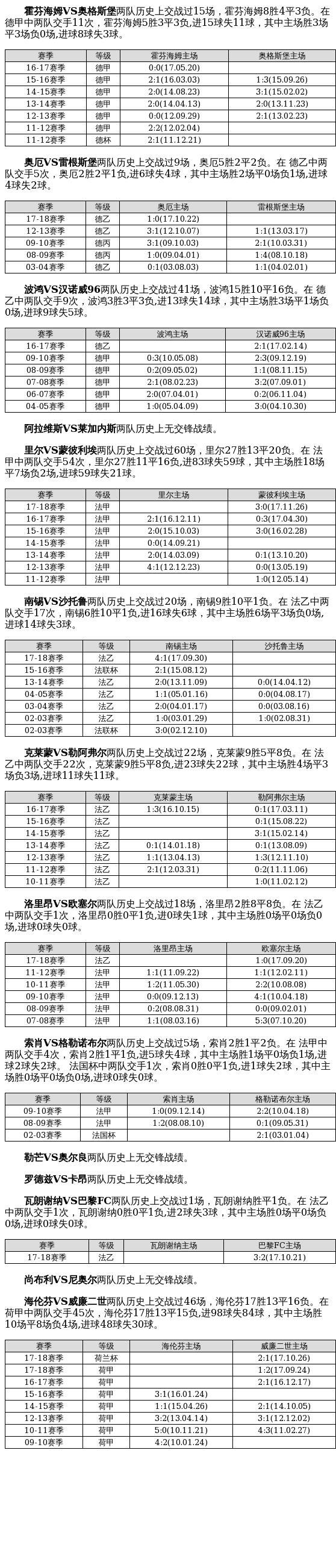 中国足球彩票19174期胜负游戏14场交战记录