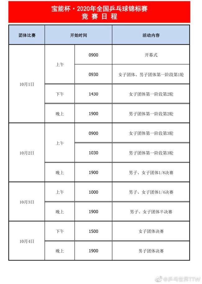 全国乒乓球锦标赛赛程 10月1日举行开幕式