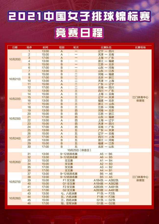 2021女排全锦赛12队名单确定 国手缺席新秀挑大梁