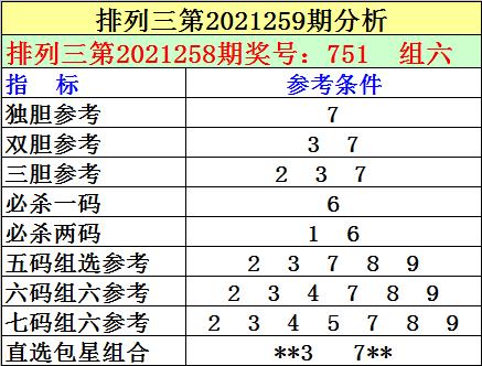 259期刘明排列三预测奖号:双胆参考