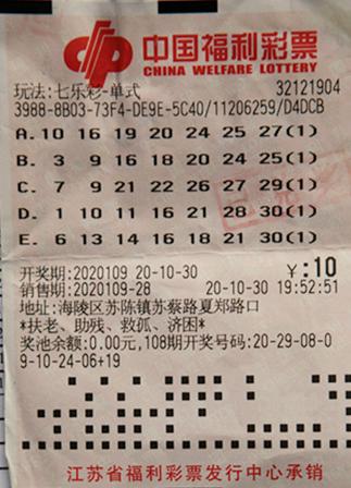 出差兩月未購彩 老彩民剛回家就擒福彩154萬-票