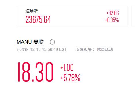 曼联股票大涨