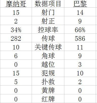 美高梅国际官网手机版 25