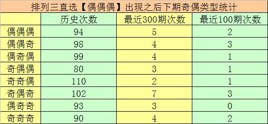 251期万人王排列三预测奖号:组选6码参考