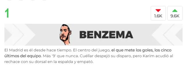 本泽马获得最高评分
