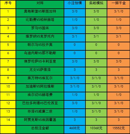 [新浪彩票]足彩21005期投注策略:国米客场分胜负