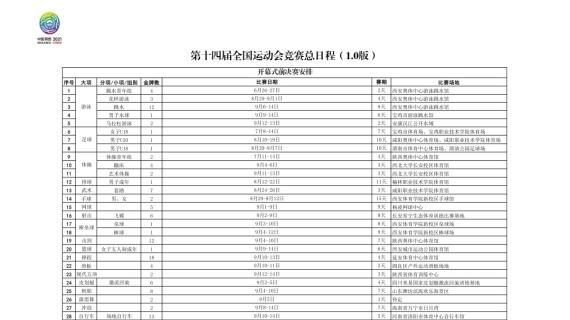 十四运会竞赛总日程发布 9月25日产生金牌数最多
