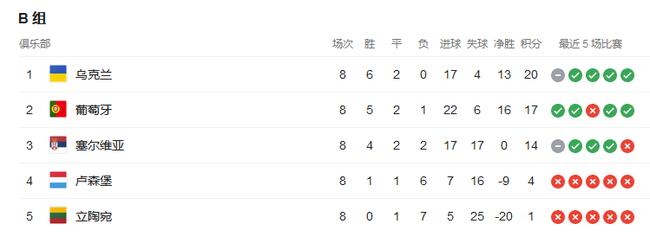 乌克兰这个第一档球队,太特殊了
