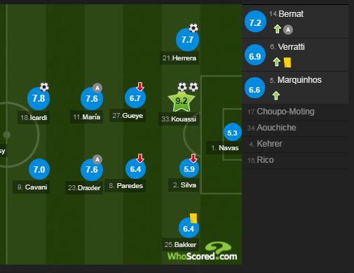 【博狗扑克】法甲-伊卡尔迪破门 巴黎0-3后连进4球后又遭绝平