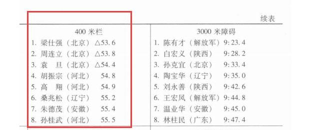 外媒盛赞钟南山体育情缘 误认奥运冠军为其女儿