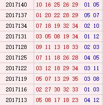 <strong><a class='n-seo'  href='http://www.aicai.com/tcdlt/'>大乐透</a></strong>近10期周三开奖奖号