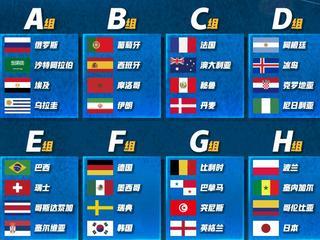 俄罗斯世界杯分组赛程