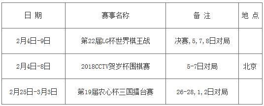 2月围棋赛程时间表