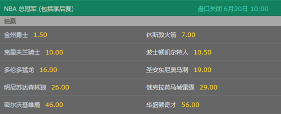 2018网上购彩最新消息单打王驾到!火箭夺冠赔率远超骑士 欲匹敌勇士