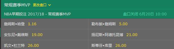 最新MVP赔率