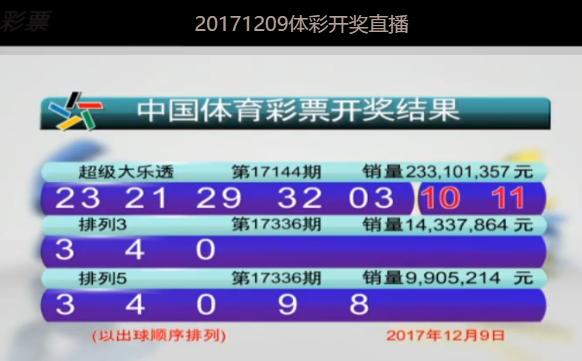 大乐透头奖3注1000万分落3地 奖池再破43亿