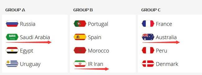 亚洲球队的签运都不太好