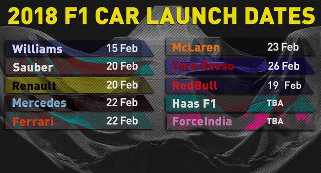 2018F1新车发布时间表