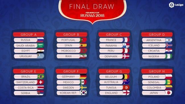 世界杯抽签亚洲球队分组确定