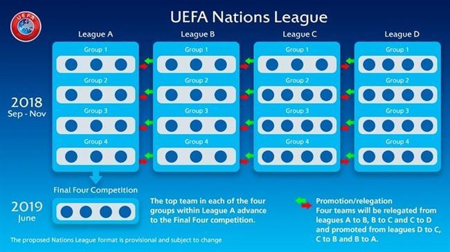 对国家联赛赛制的一个解析图