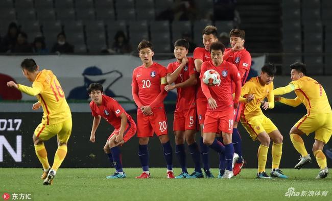 韩媒:恐韩症已是历史 世界杯主力后防竟这么渣