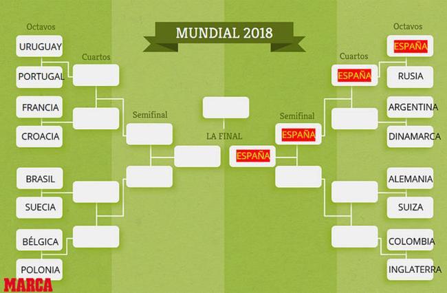 西媒模拟西班牙夺冠之路 预测世界杯16强都有