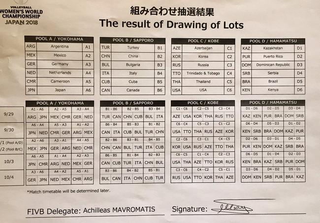 世锦赛小组赛赛程