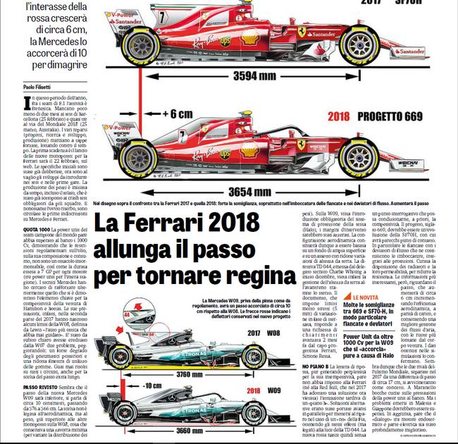意大利《米兰体育报》曝光了2018年法拉利F1新车的一些信息
