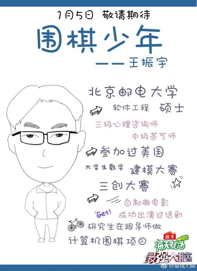 王振宇海报