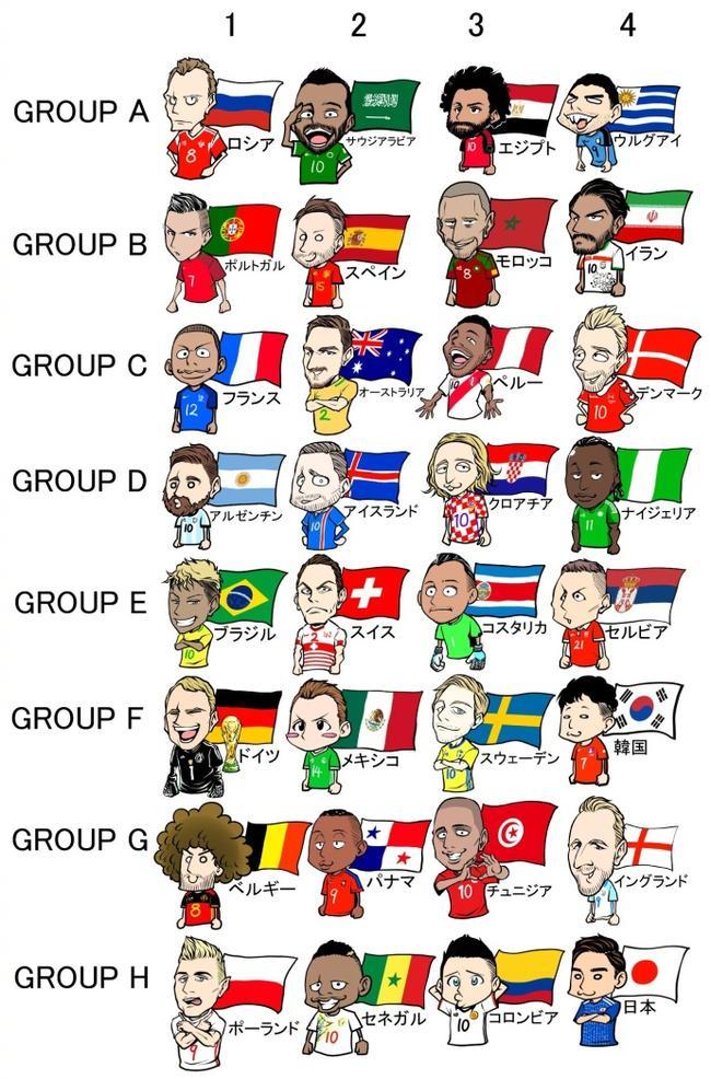 2018世界杯亚洲球队完整赛程