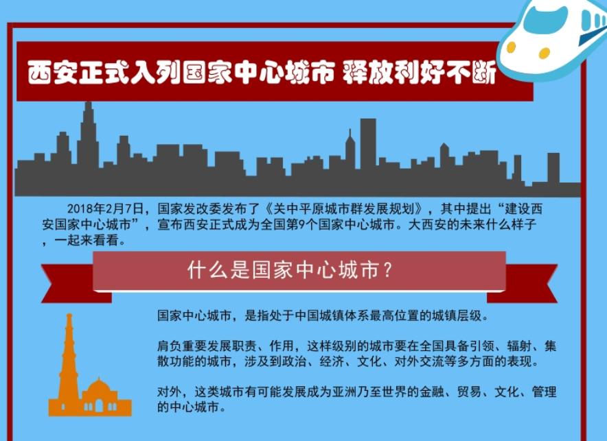 西安:六个方面发力建好国家中心城市