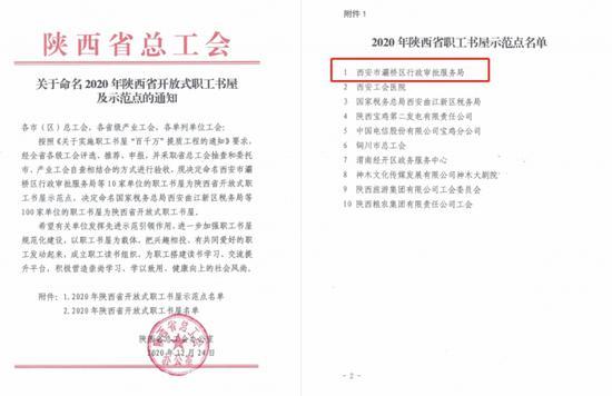 灞桥区行政审批服务局获2020年陕西省职工书屋示范点等荣誉称